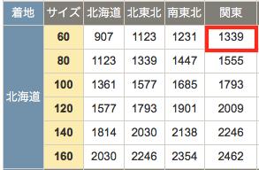北海道から関東への送料